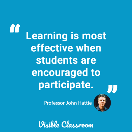 Learning is most effective - John-1